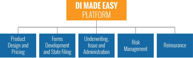 di-made-easy-01